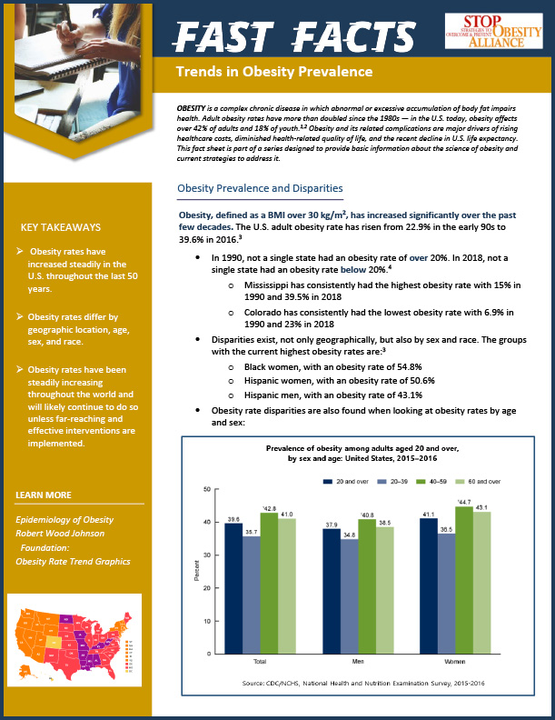 STOP Fact Sheet - Trends in Obesity Prevalence
